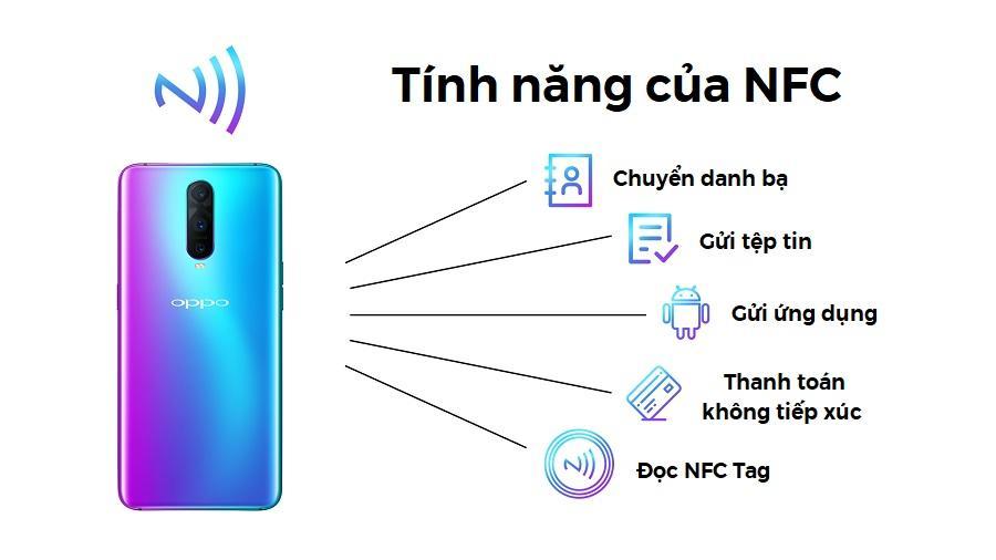 Tính năng NFC trong điện thoại