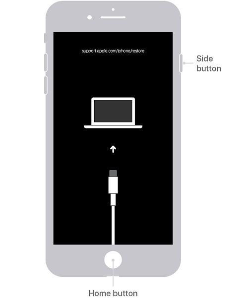Hướng dẫn cách khắc phục iPhone bị vô hiệu hoá