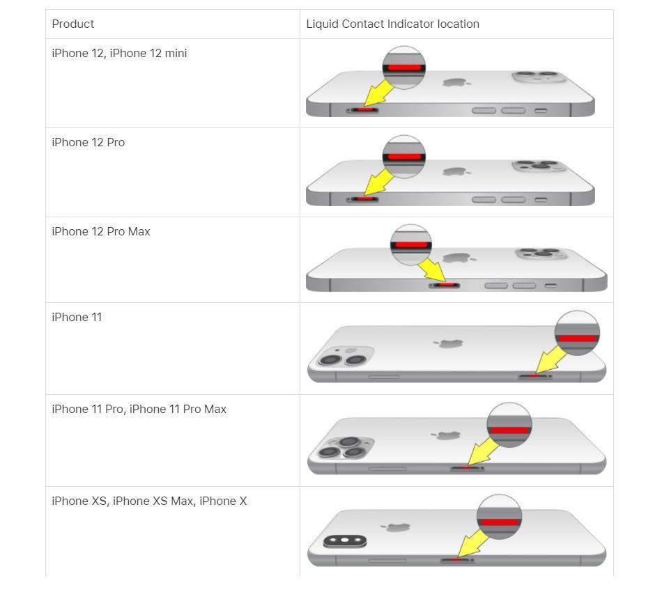 Hướng dẫn cách xử lý điện thoại iPhone bị vô nước