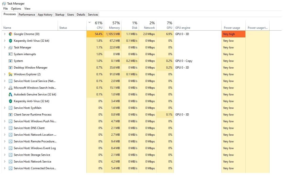 Hướng dẫn cách kiểm tra hiệu suất máy tính Windows 10