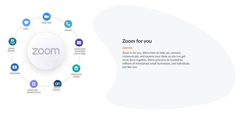 Phần mềm quay màn hình máy tính chất lượng cao - Zoom