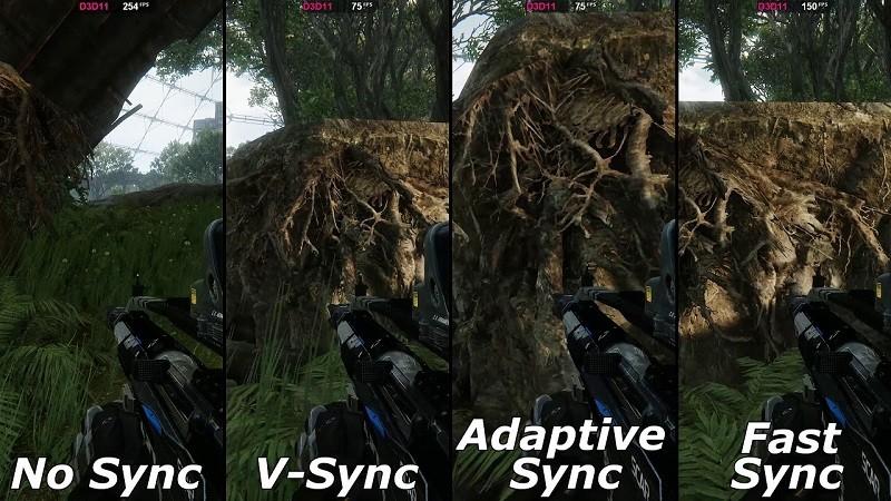 Adaptive VSync và Fast Sync là gì?