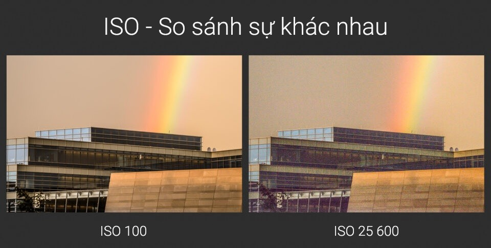 ISO liên quan gì đến Phơi sáng?